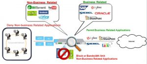 FIREWALL AND APPLICATION CONTROL